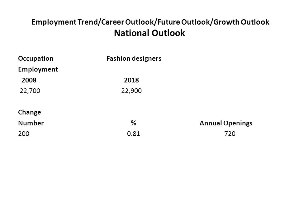 Employment Trend/Career Outlook/Future Outlook/Growth Outlook National Outlook Occupation Fashion designers Employment 2008 2018 22,700 22,900 Change Number % Annual Openings 200 0.81 720