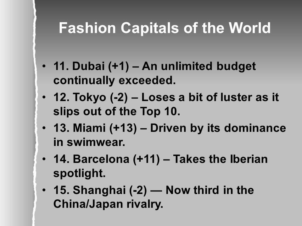 Fashion Capitals of the World 11. Dubai (+1) – An unlimited budget continually exceeded.