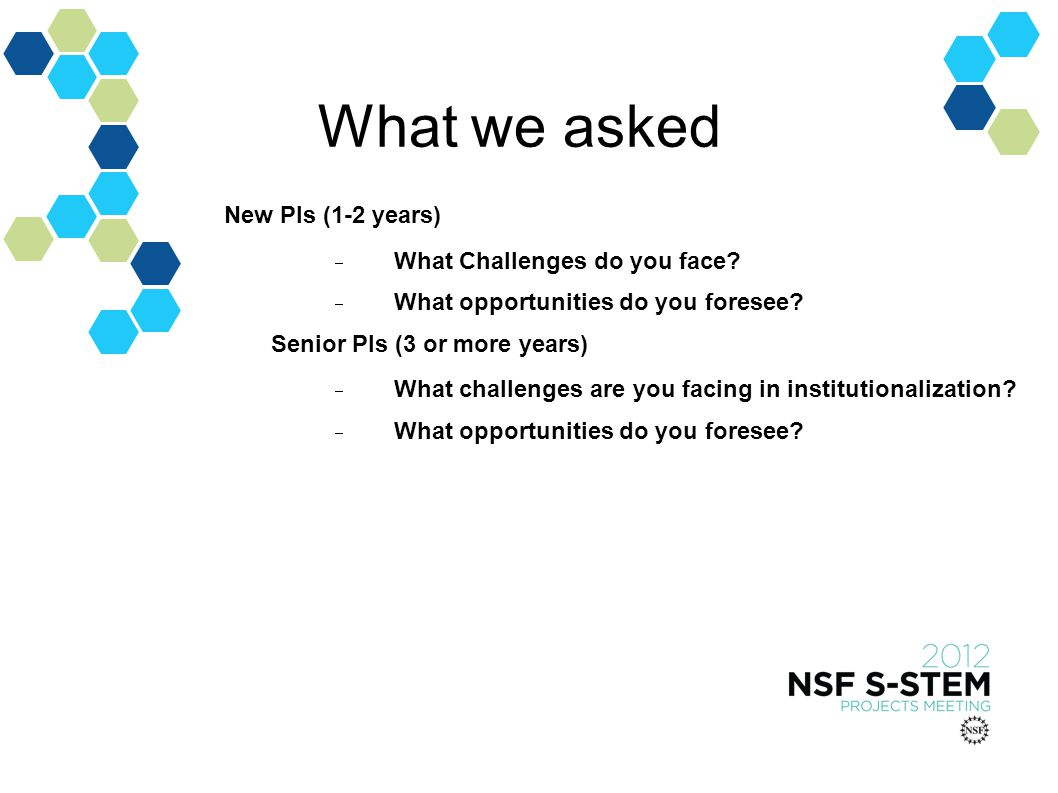 What we asked New PIs (1-2 years) What Challenges do you face.