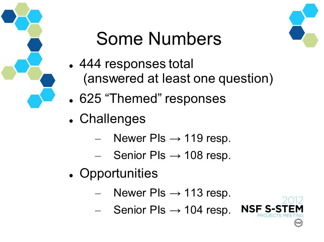Some Numbers 444 responses total (answered at least one question) 625 Themed responses Challenges – Newer PIs 119 resp.