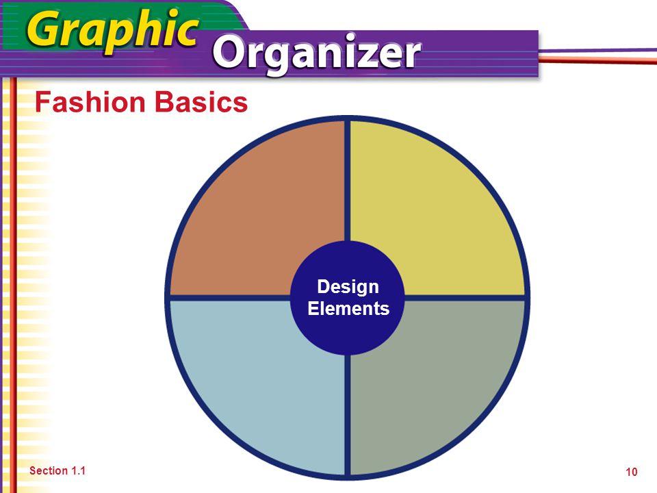 Fashion Basics Section 1.1 Design Elements 10