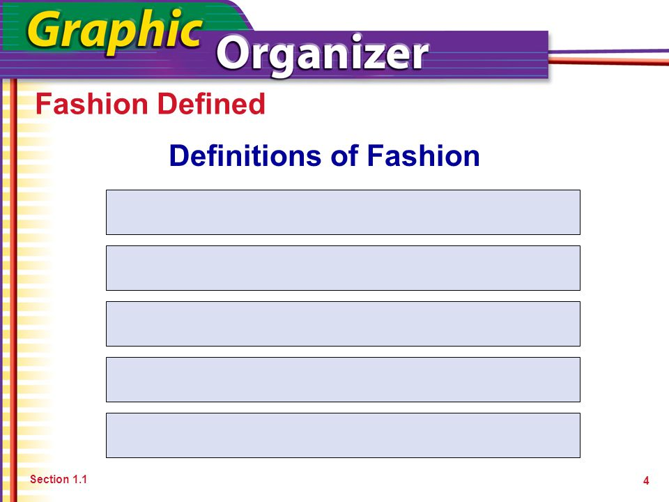 Fashion Defined Section 1.1 Definitions of Fashion 4