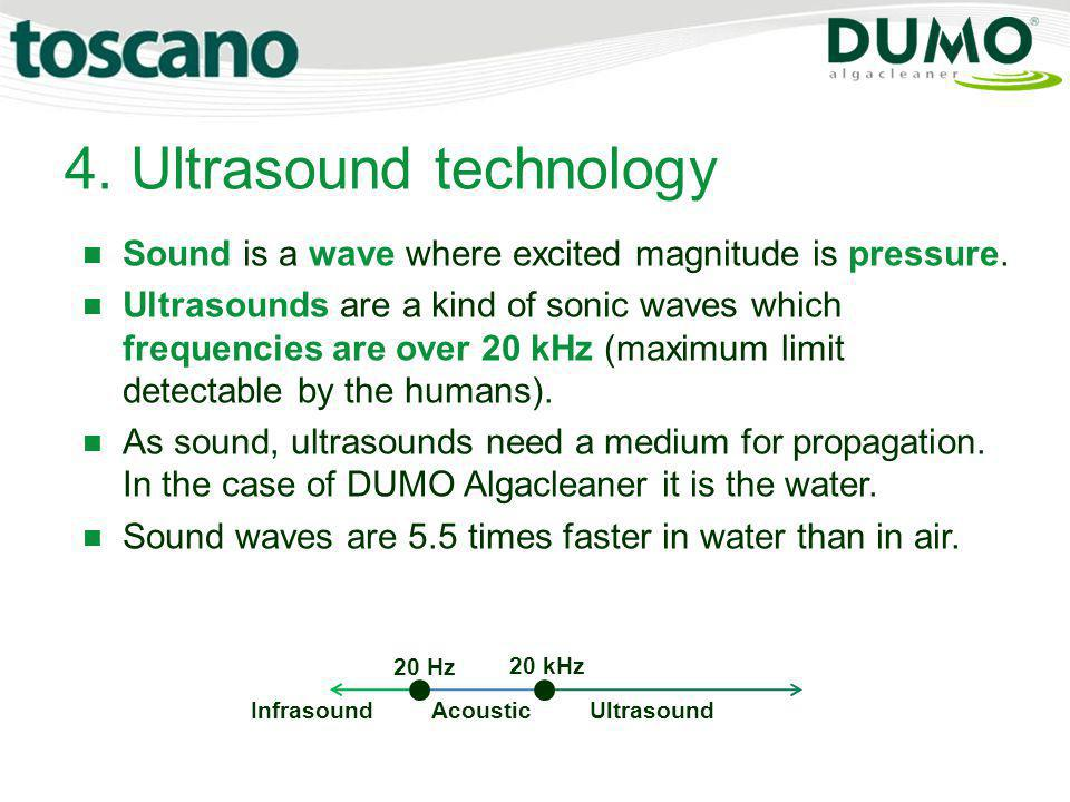 4. Ultrasound technology Sound is a wave where excited magnitude is pressure. Ultrasounds are a kind of sonic waves which frequencies are over 20 kHz