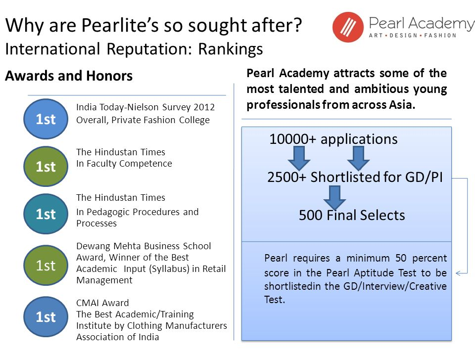 Why are Pearlites so sought after? International Reputation: Rankings Awards and Honors Pearl Academy attracts some of the most talented and ambitious