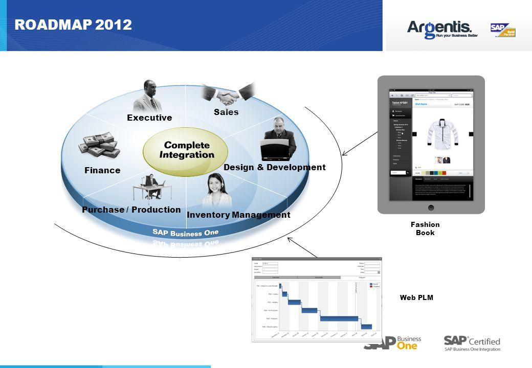 ROADMAP 2012 Fashion Book Inventory Management Executive Design & Development Sales Finance Purchase / Production Web PLM