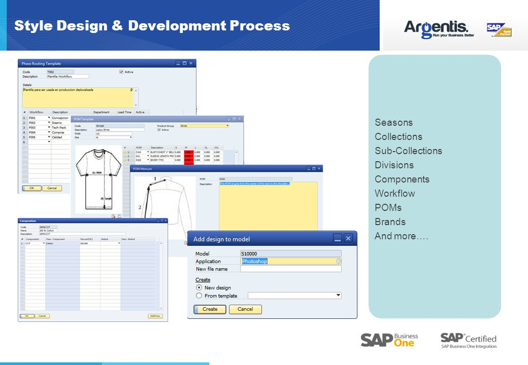 Style Design & Development Process Seasons Collections Sub-Collections Divisions Components Workflow POMs Brands And more….