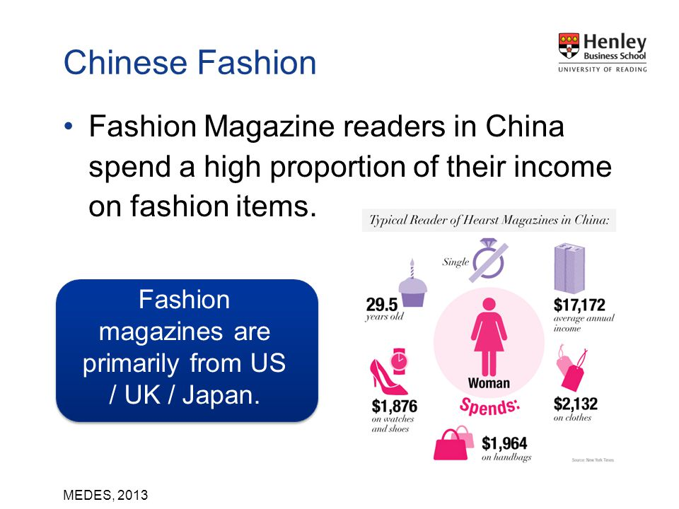 MEDES, 2013 Fashion Magazine readers in China spend a high proportion of their income on fashion items. Chinese Fashion Fashion magazines are primaril