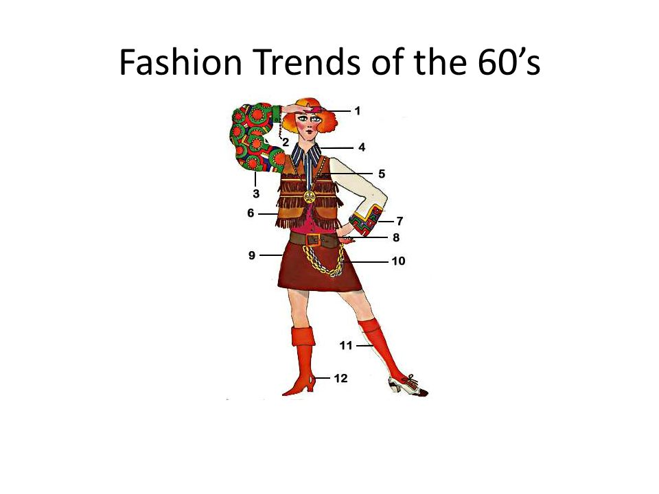 Fashion Trends of the 60s