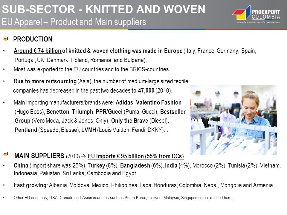 PRODUCTION Around 74 billion of knitted & woven clothing was made in Europe (Italy, France, Germany, Spain, Portugal, UK, Denmark, Poland, Romania and