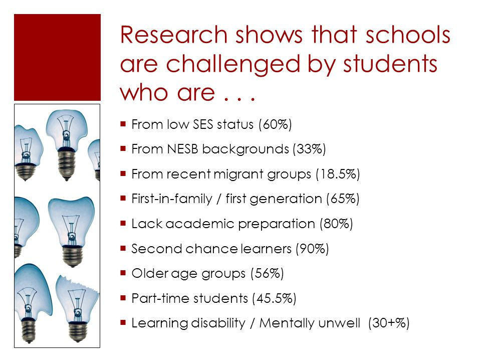 Research shows that schools are challenged by students who are... From low SES status (60%) From NESB backgrounds (33%) From recent migrant groups (18