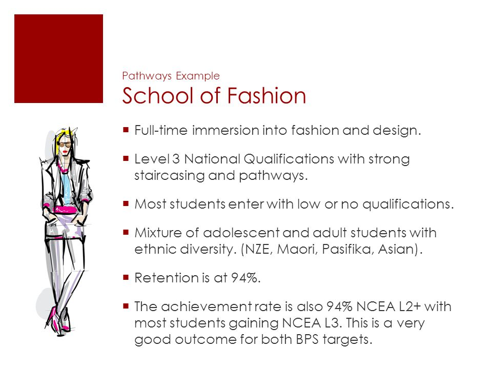 Pathways Example School of Fashion Full-time immersion into fashion and design. Level 3 National Qualifications with strong staircasing and pathways.