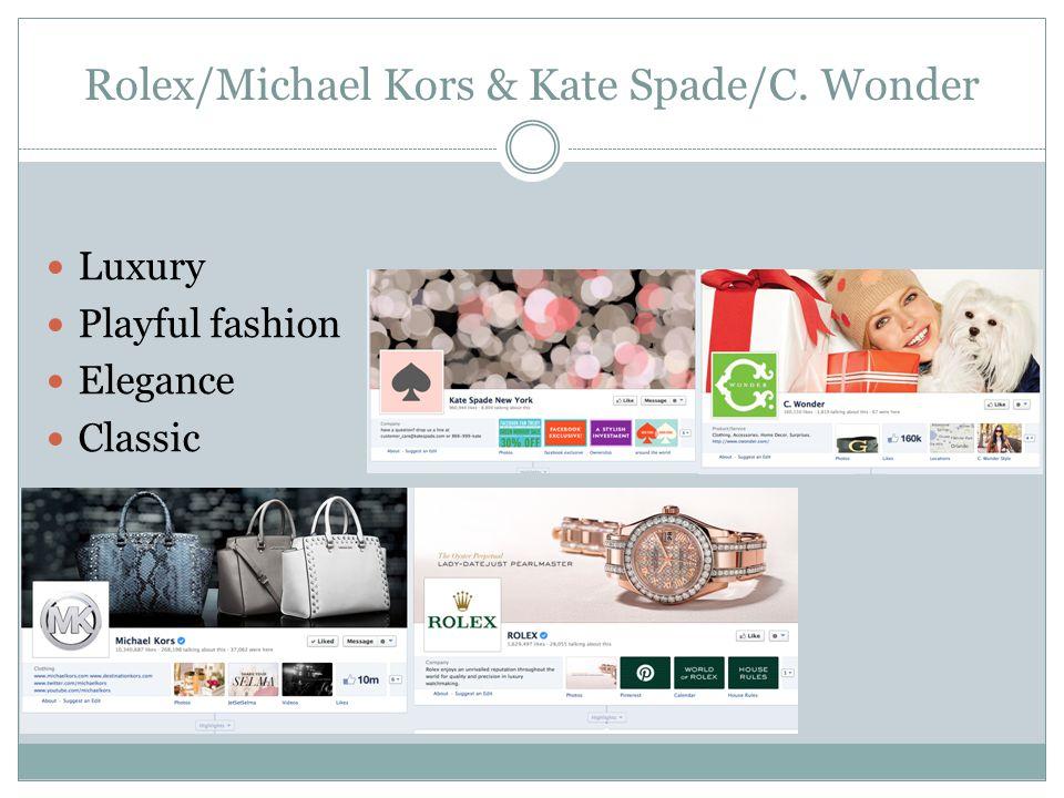 Rolex/Michael Kors & Kate Spade/C. Wonder Luxury Playful fashion Elegance Classic