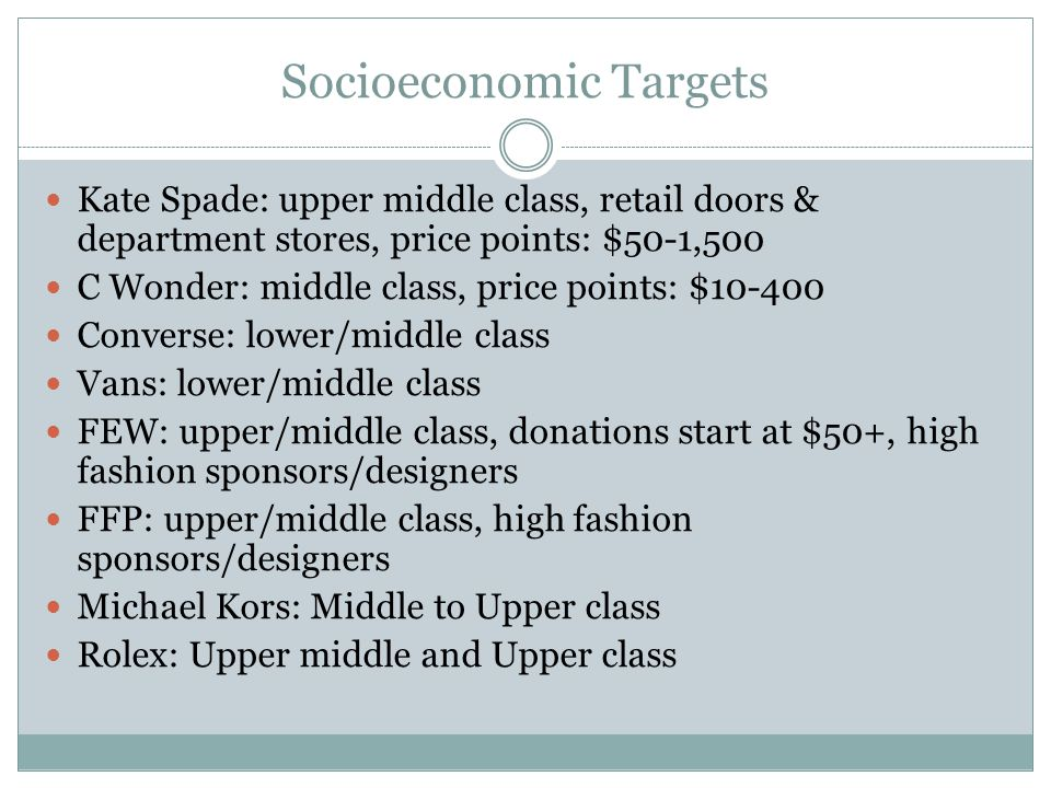 Socioeconomic Targets Kate Spade: upper middle class, retail doors & department stores, price points: $50-1,500 C Wonder: middle class, price points: