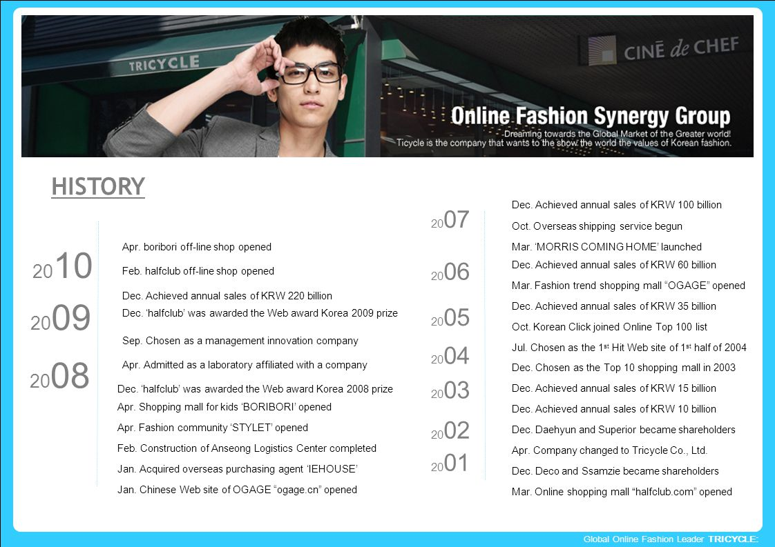 Global Online Fashion Leader TRICYCLE: Dec. Achieved annual sales of KRW 100 billion Oct.