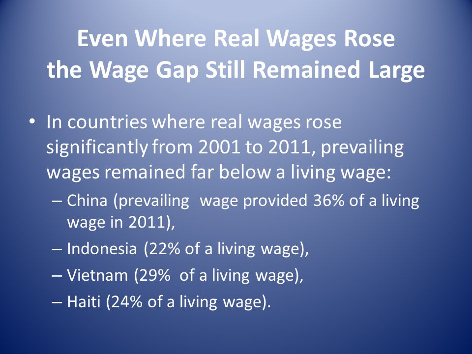 Even Where Real Wages Rose the Wage Gap Still Remained Large In countries where real wages rose significantly from 2001 to 2011, prevailing wages remained far below a living wage: – China (prevailing wage provided 36% of a living wage in 2011), – Indonesia (22% of a living wage), – Vietnam (29% of a living wage), – Haiti (24% of a living wage).