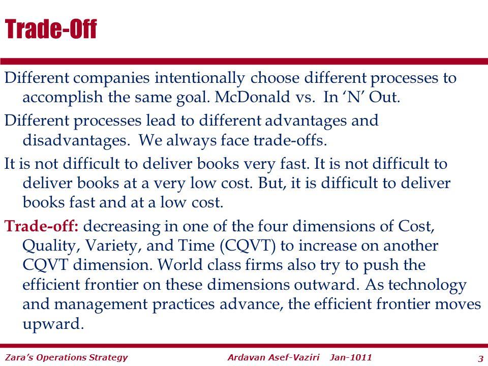 3 Ardavan Asef-Vaziri Jan-1011Zaras Operations Strategy Different companies intentionally choose different processes to accomplish the same goal. McDo