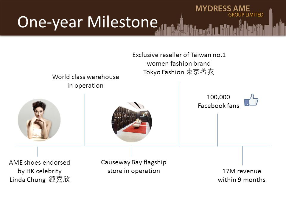 One-year Milestone AME shoes endorsed by HK celebrity Linda Chung 17M revenue within 9 months World class warehouse in operation Causeway Bay flagship