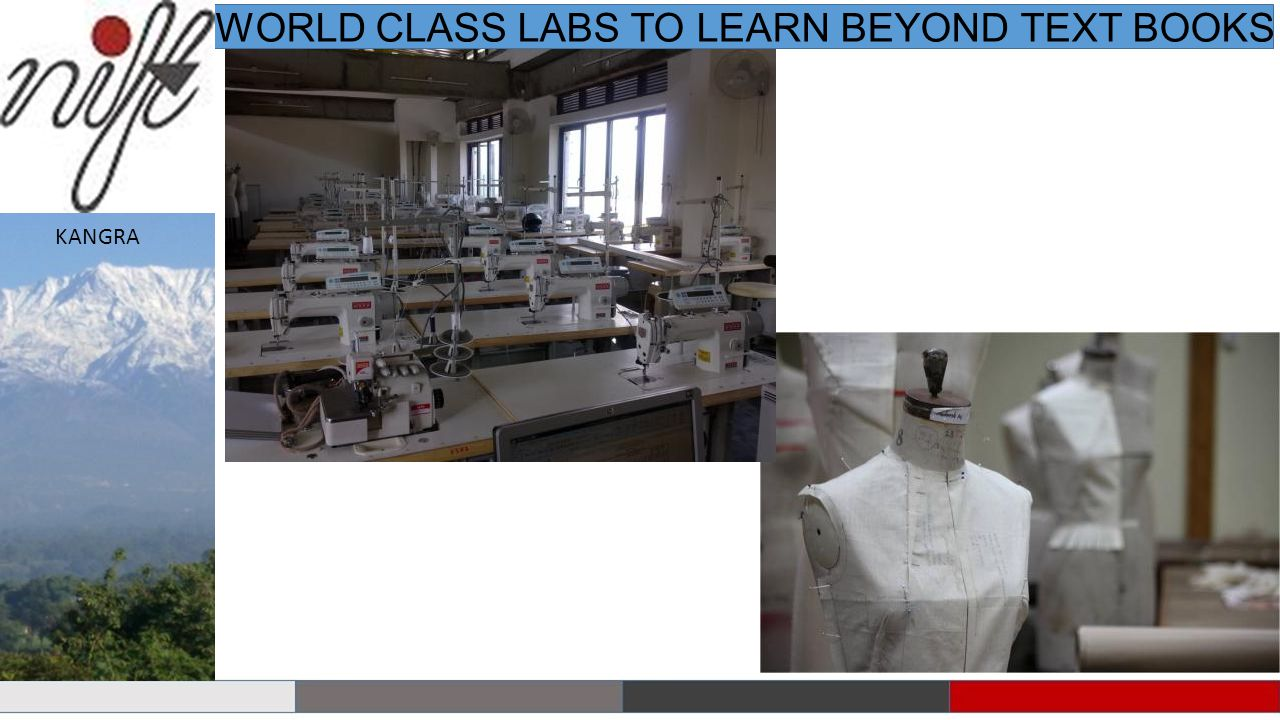 WORLD CLASS LABS TO LEARN BEYOND TEXT BOOKS KANGRA