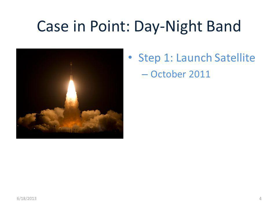 Case in Point: Day-Night Band Step 1: Launch Satellite – October 2011 6/18/20134