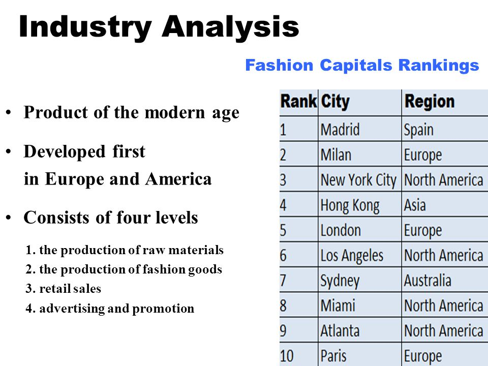 Industry Analysis Product of the modern age Developed first in Europe and America Consists of four levels 1.