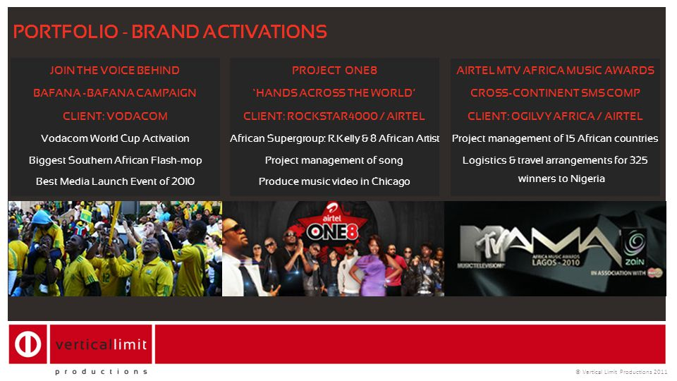 PORTFOLIO - BRAND ACTIVATIONS JOIN THE VOICE BEHIND BAFANA -BAFANA CAMPAIGN CLIENT: VODACOM Vodacom World Cup Activation Biggest Southern African Flas