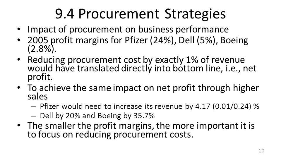 9.4 Procurement Strategies Impact of procurement on business performance 2005 profit margins for Pfizer (24%), Dell (5%), Boeing (2.8%).