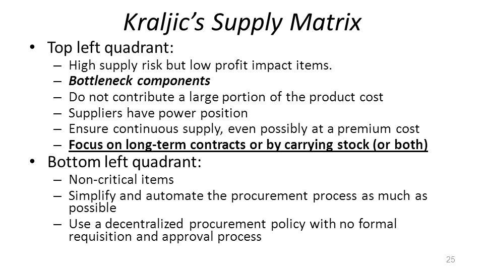 Kraljics Supply Matrix Top left quadrant: – High supply risk but low profit impact items.