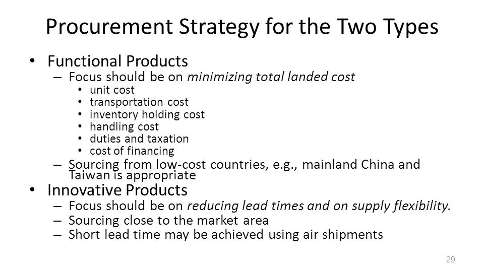 Procurement Strategy for the Two Types Functional Products – Focus should be on minimizing total landed cost unit cost transportation cost inventory holding cost handling cost duties and taxation cost of financing – Sourcing from low-cost countries, e.g., mainland China and Taiwan is appropriate Innovative Products – Focus should be on reducing lead times and on supply flexibility.