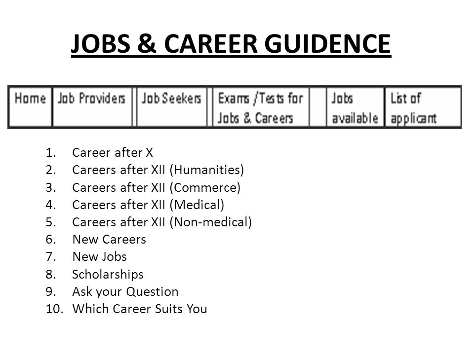 JOBS & CAREER GUIDENCE 1.Career after X 2.Careers after XII (Humanities) 3.Careers after XII (Commerce) 4.Careers after XII (Medical) 5.Careers after XII (Non-medical) 6.New Careers 7.New Jobs 8.Scholarships 9.Ask your Question 10.Which Career Suits You