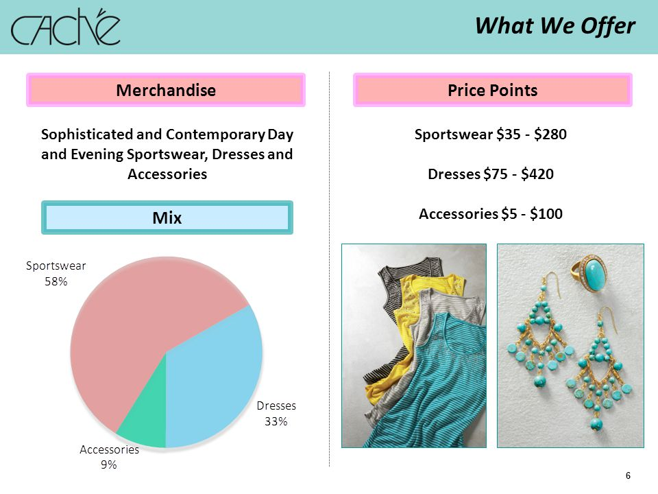 6 What We Offer Sophisticated and Contemporary Day and Evening Sportswear, Dresses and Accessories Sportswear $35 - $280 Dresses $75 - $420 Accessories $5 - $100 MerchandisePrice Points Mix