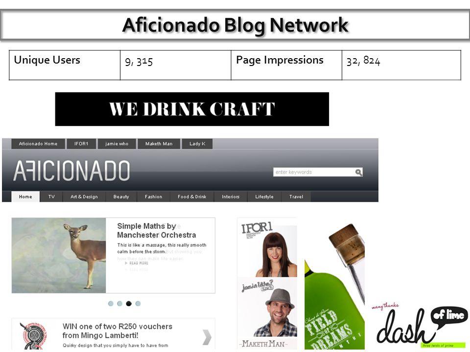 Unique Users9, 315Page Impressions32, 824 Aficionado Blog Network
