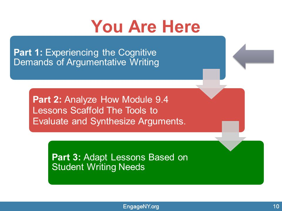 You Are Here EngageNY.org10 Part 1: Experiencing the Cognitive Demands of Argumentative Writing Part 2: Analyze How Module 9.4 Lessons Scaffold The Tools to Evaluate and Synthesize Arguments.