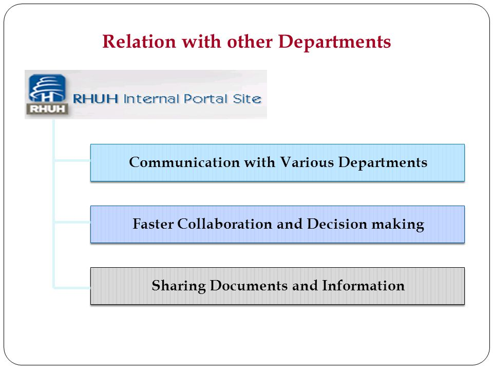 Relation with other Departments Communication with Various Departments Faster Collaboration and Decision making Sharing Documents and Information