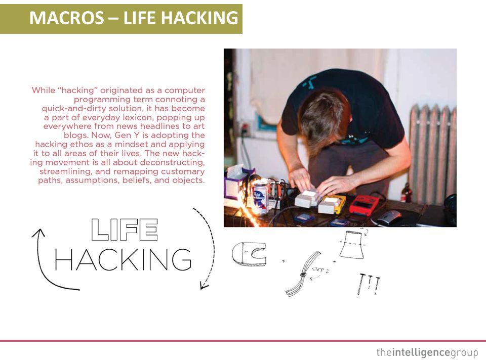 MACROS – LIFE HACKING