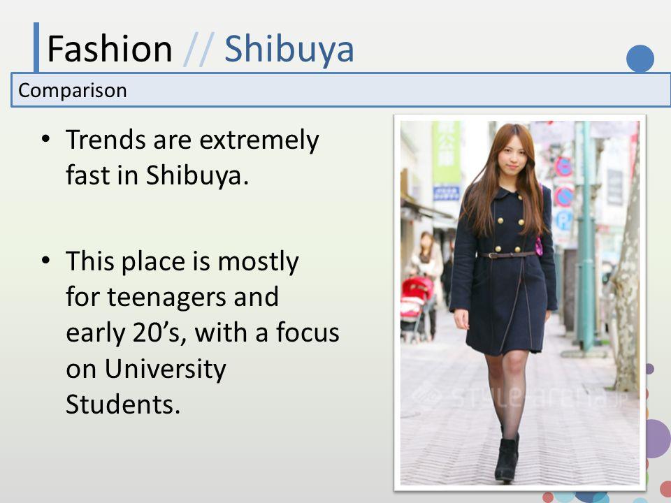 Fashion // Shibuya Comparison Trends are extremely fast in Shibuya.
