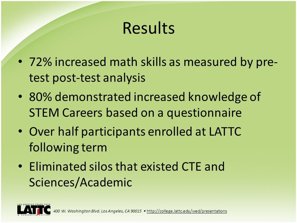 Results 72% increased math skills as measured by pre- test post-test analysis 80% demonstrated increased knowledge of STEM Careers based on a question