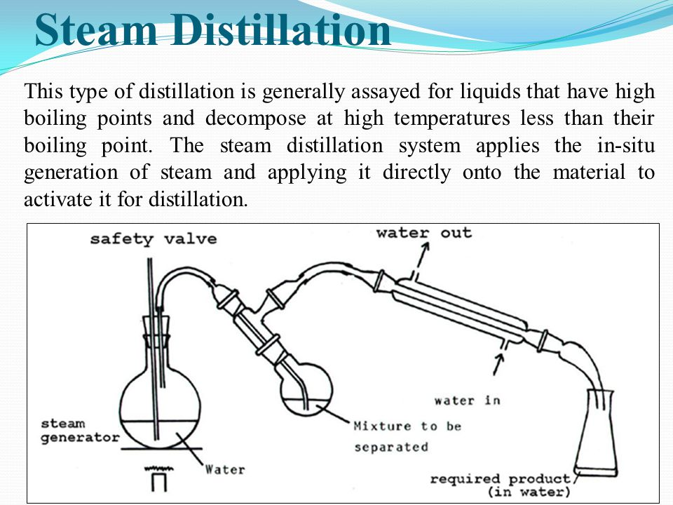 Steam Distillation This type of distillation is generally assayed for liquids that have high boiling points and decompose at high temperatures less th