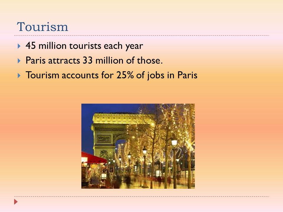 Tertiary Economic Activities Paris Basin