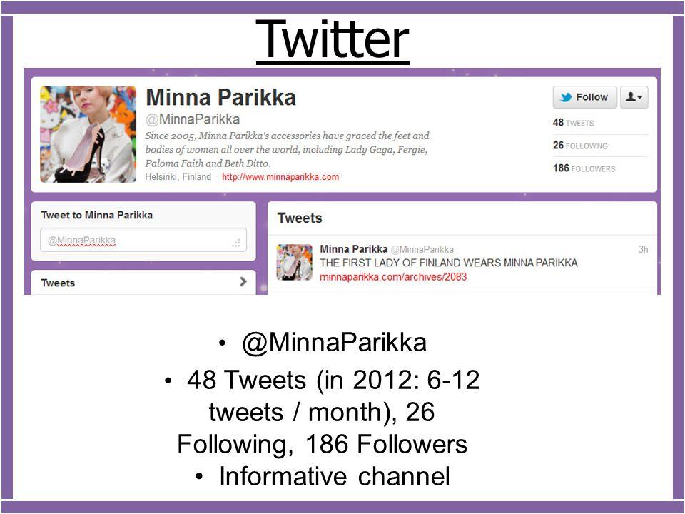 Twitter @MinnaParikka 48 Tweets (in 2012: 6-12 tweets / month), 26 Following, 186 Followers Informative channel