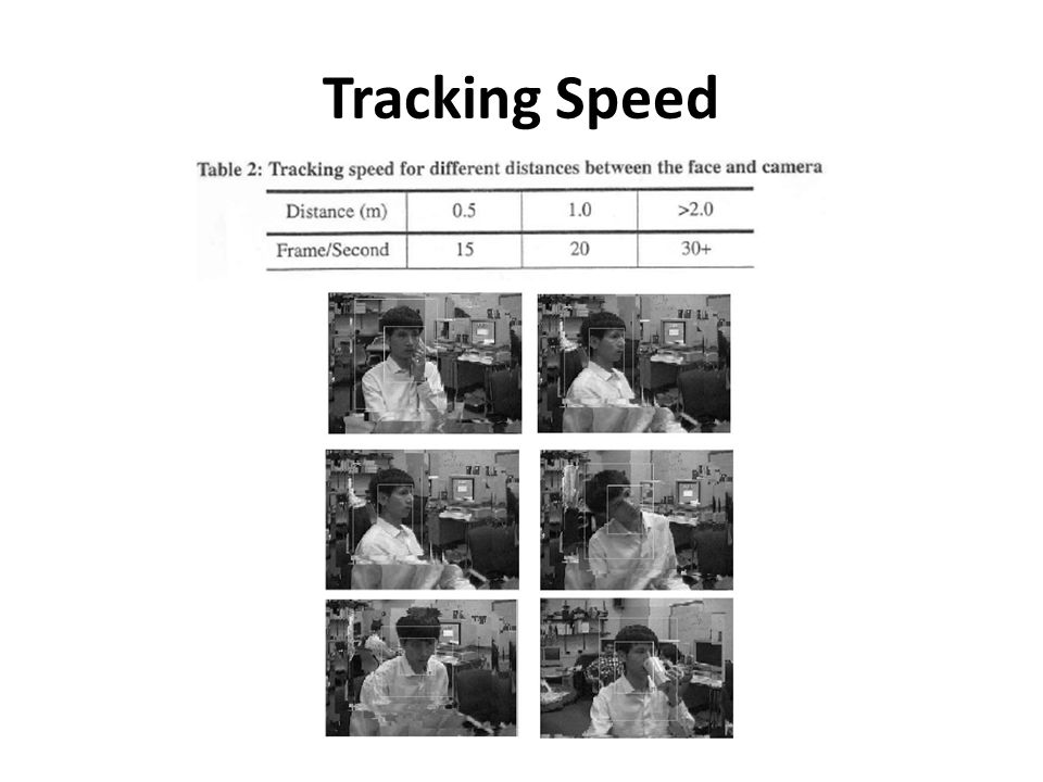 Tracking Speed