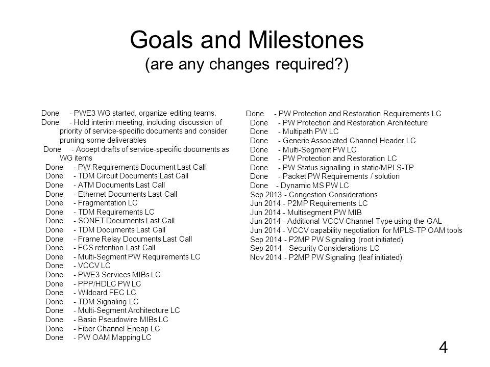 Document Status 1 New RFCs since last IETF: RFC7079 VCCV Implementation Survey RFC Ed Queue: draft-ietf-pwe3-mpls-tp-cv-adv-06 5
