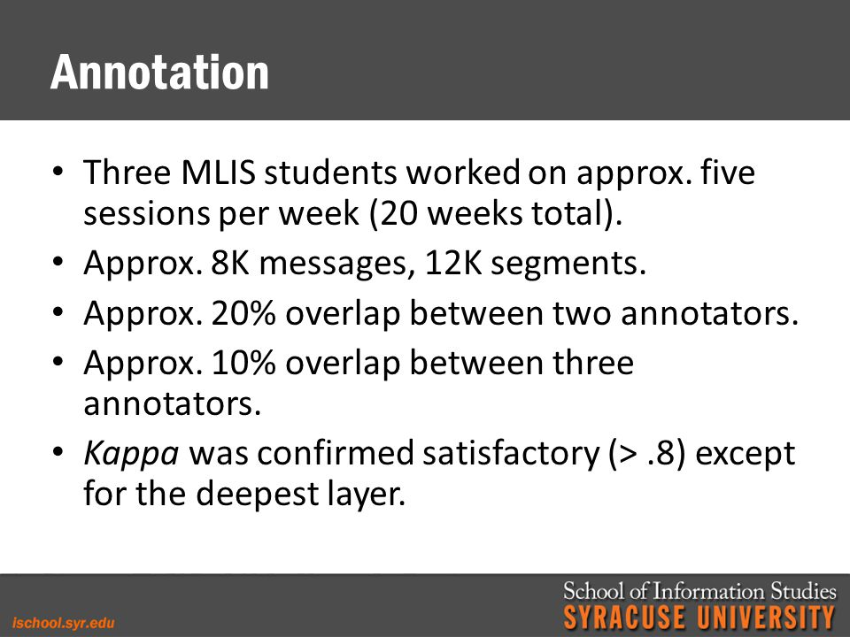 Annotation Three MLIS students worked on approx. five sessions per week (20 weeks total).