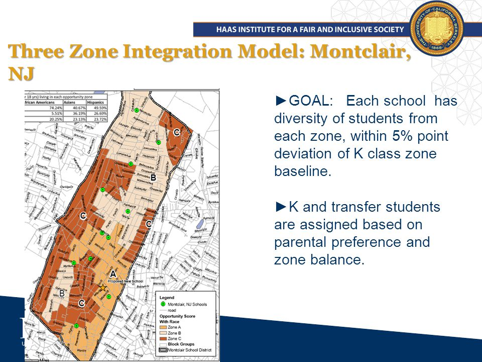 Three Zone Integration Model: Montclair, NJ GOAL: Each school has diversity of students from each zone, within 5% point deviation of K class zone baseline.