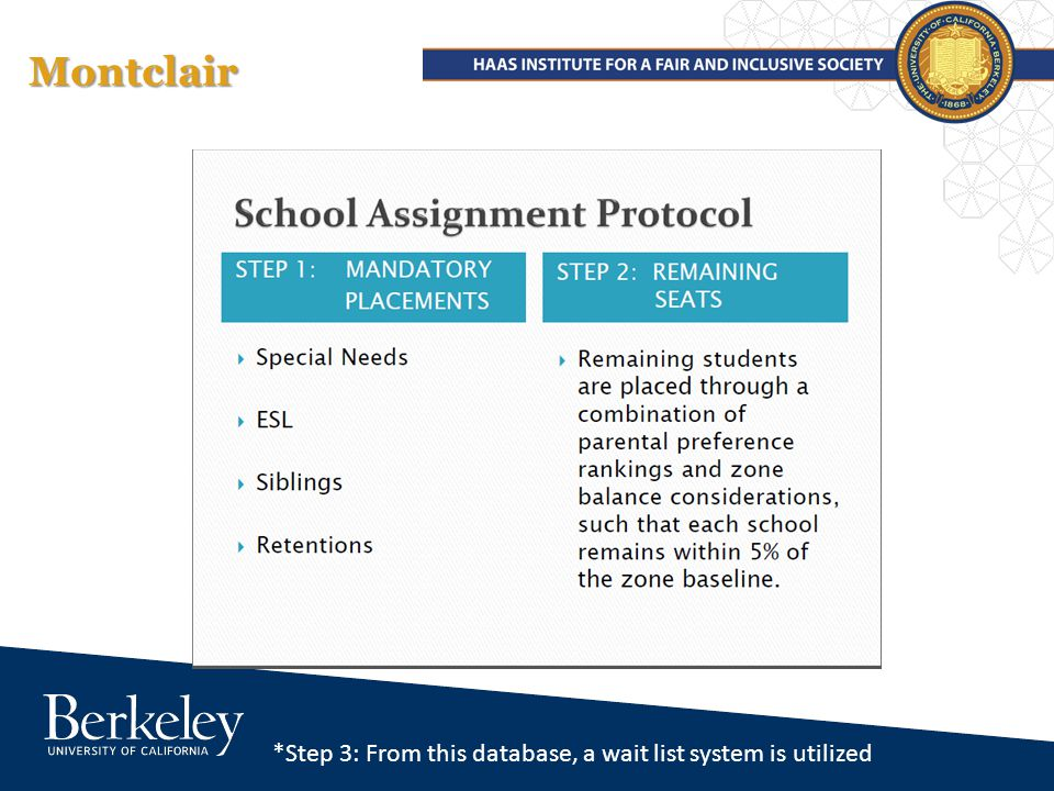 *Step 3: From this database, a wait list system is utilized Montclair