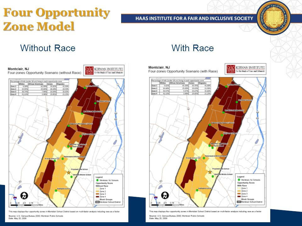 Four Opportunity Zone Model Without RaceWith Race