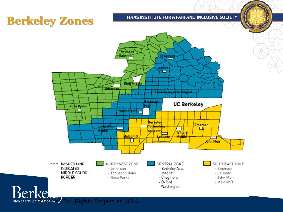 Berkeley Zones Source: Civil Rights Project at UCLA