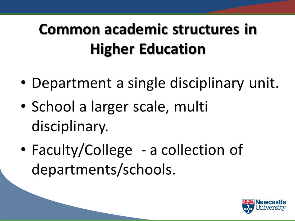 Common academic structures in Higher Education Department a single disciplinary unit. School a larger scale, multi disciplinary. Faculty/College - a c