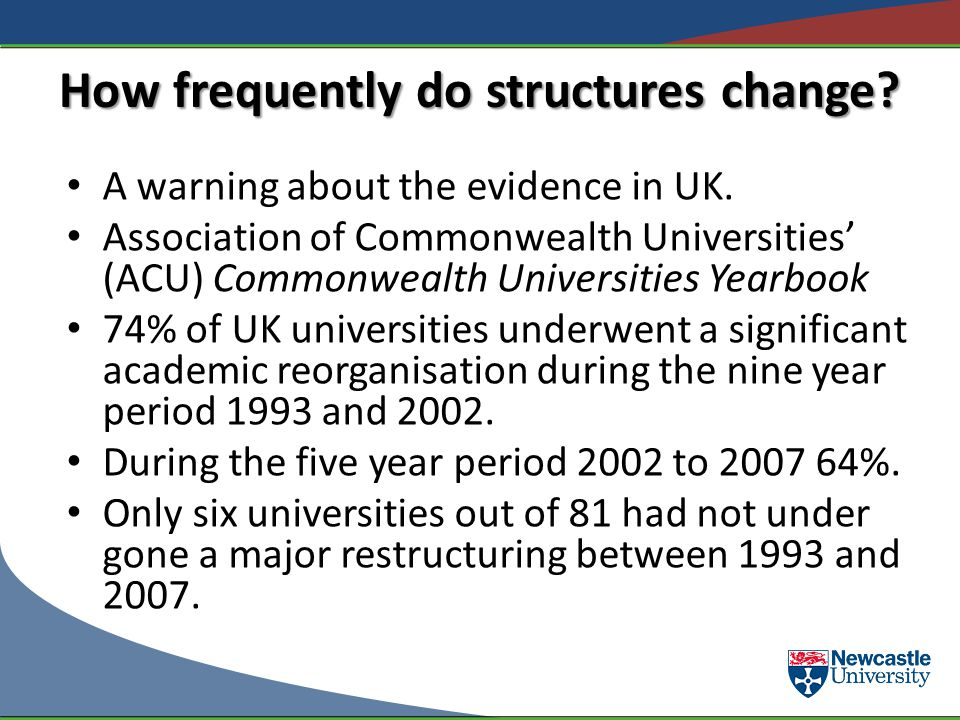 How frequently do structures change? A warning about the evidence in UK. Association of Commonwealth Universities (ACU) Commonwealth Universities Year