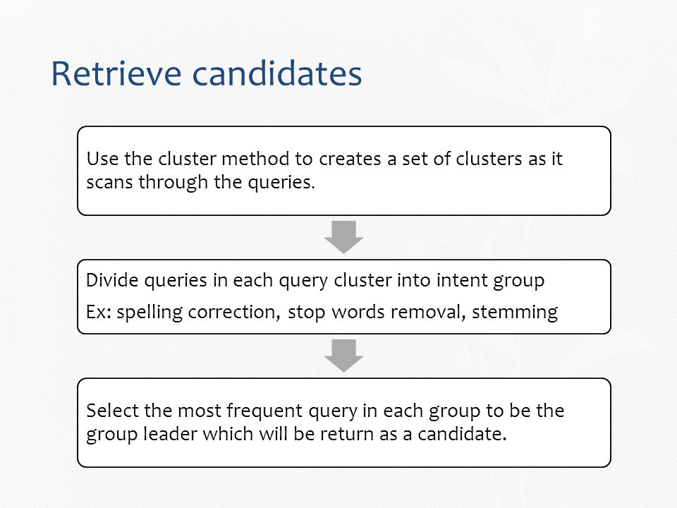 Retrieve candidates Use the cluster method to creates a set of clusters as it scans through the queries.