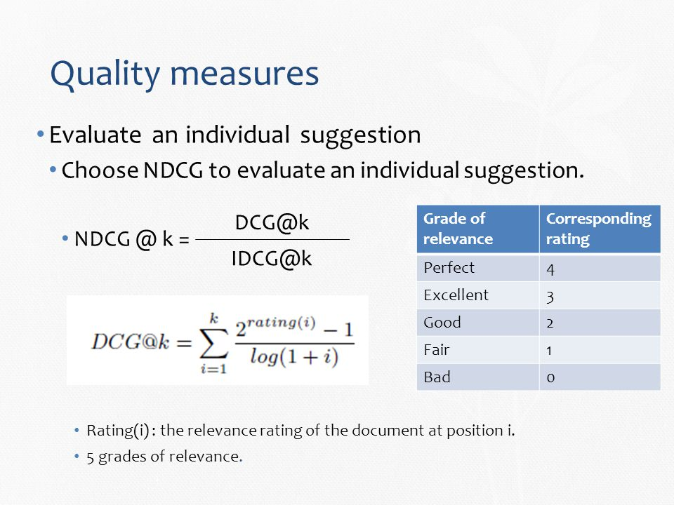 Quality measures Evaluate an individual suggestion Choose NDCG to evaluate an individual suggestion.